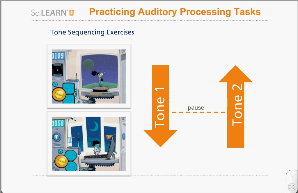Wheep Whoop! Why are the Tone Sequencing Exercises Critically Important?