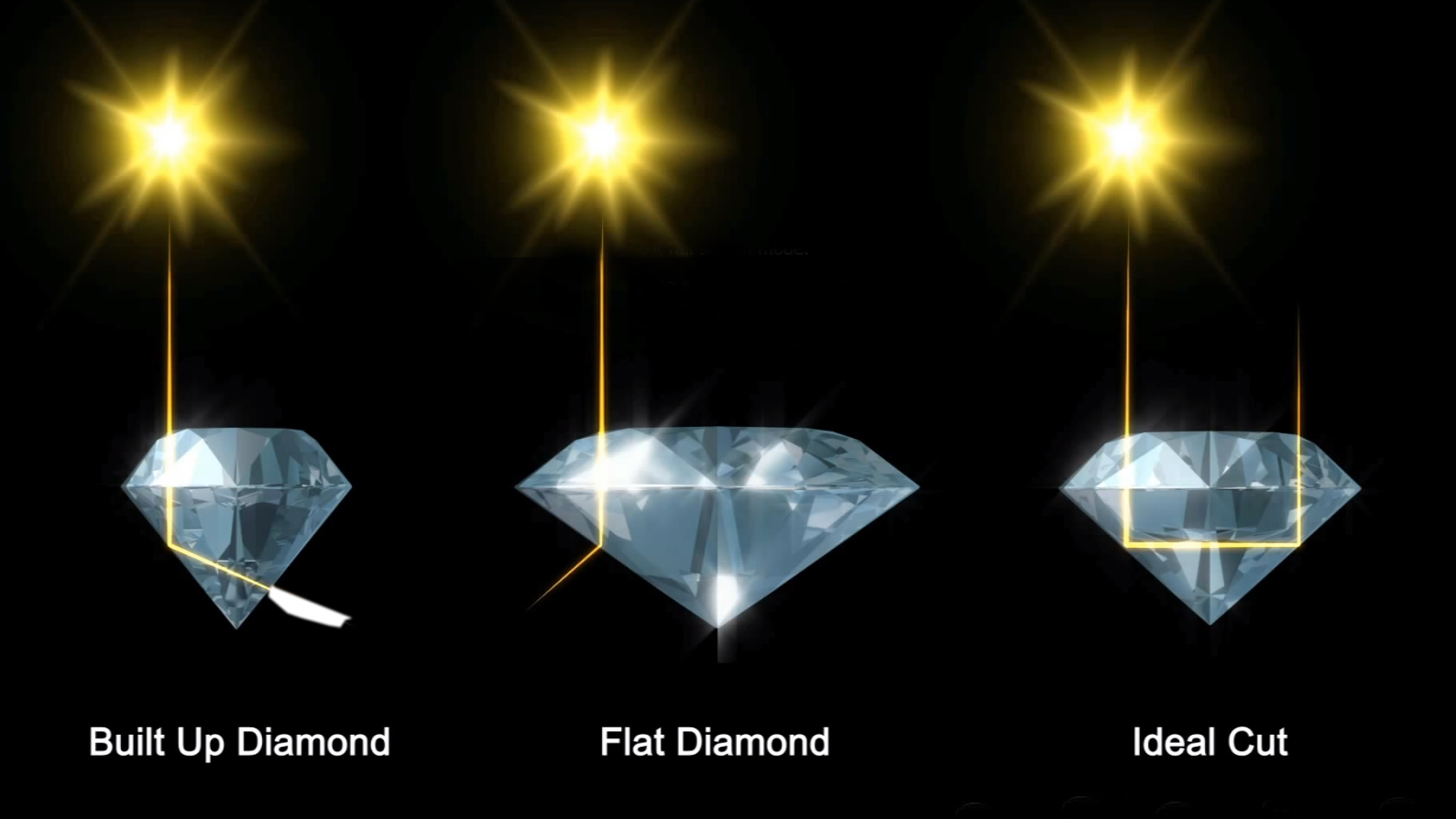 Diamond cut - what is it?