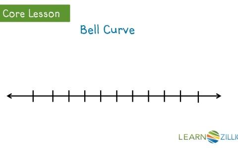 Describe The Shape Of A Dot Plot  Learnzillion