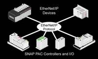 Using SNAP PAC System with Ethernet/IP (~1min)
