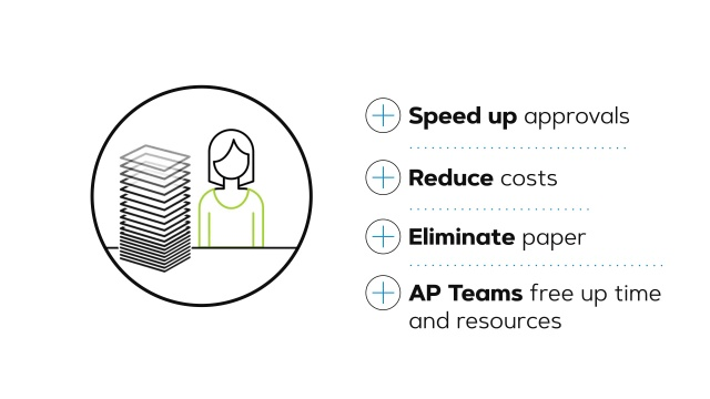 Ap Automation Accounts Payable Software Avidxchange