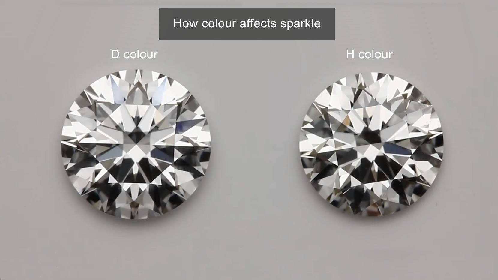 How diamond colour affects the fire and sparkle of a diamond