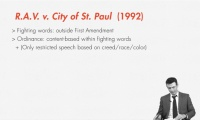 The Exception's Exception: <i>R.A.V. v. City of St. Paul</i> thumbnail
