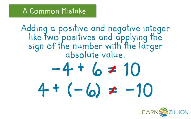 Adding positive and negative integers on a number line | LearnZillion