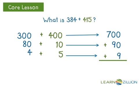 Add Within 1000 Using Expanded Form Learnzillion