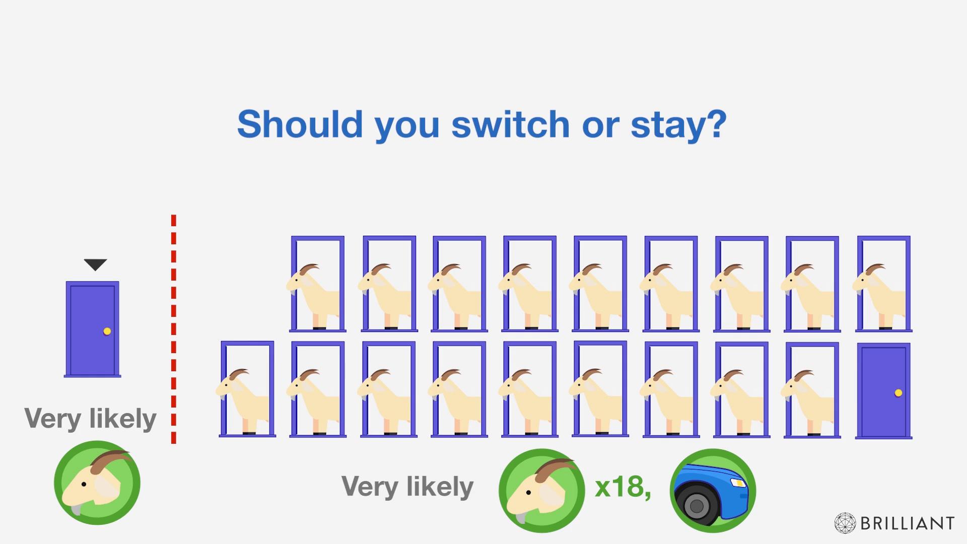 Way Switch Proceeds To A 4way Switch Proceeds To A 3way Switch