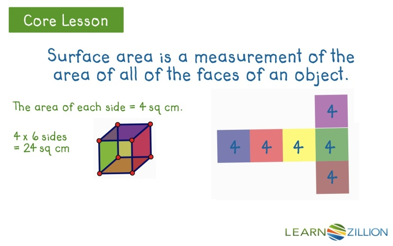 Find Surface Area Of Cubes And Prisms By Pulling Them Apart