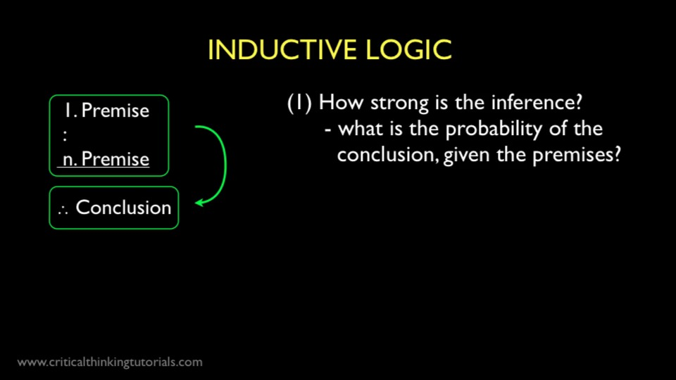 2 What Is Inductive Logic The Critical Thinker Academy