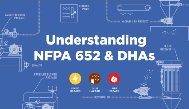 What you need to know about DHAs and NFPA 652