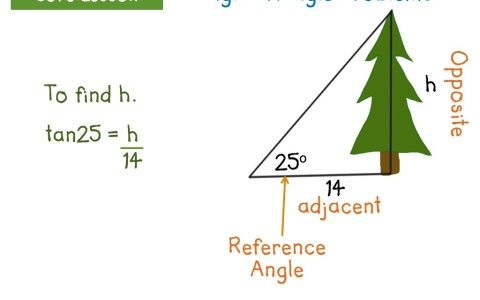 how to find sine inverse using log book