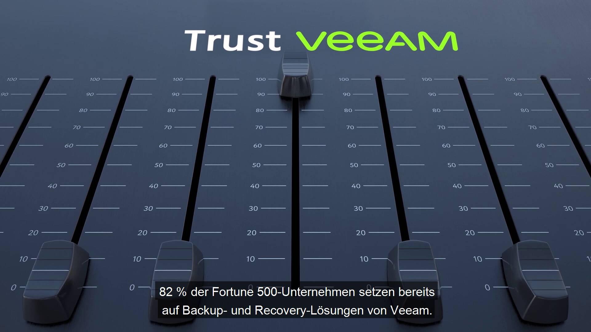 DE Corporate Messaging Why Veeam - Feb 2020