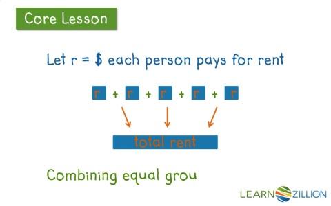 Solving Two-Step Algebra Equations
