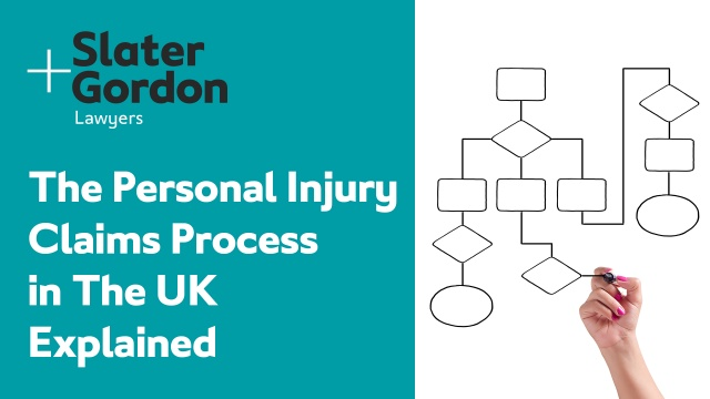 Personal Injury Claims Solicitors Slater Gordon