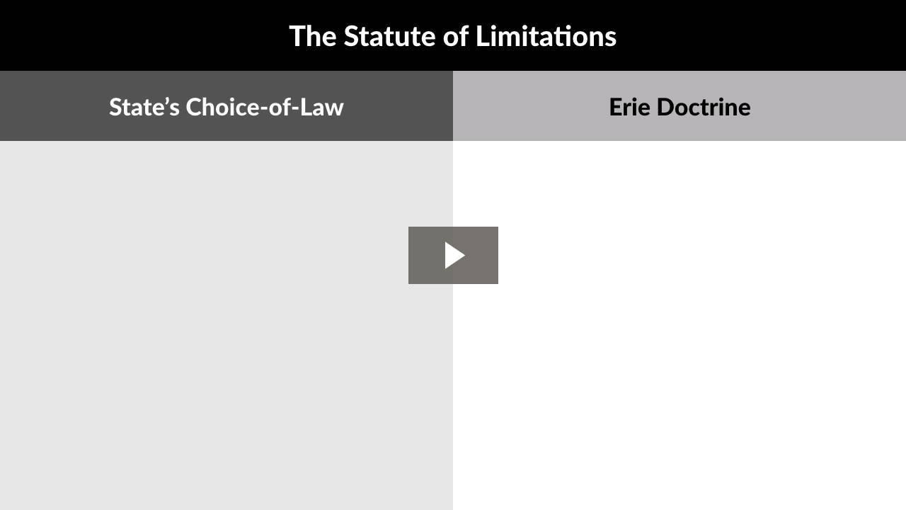 The Erie Doctrine