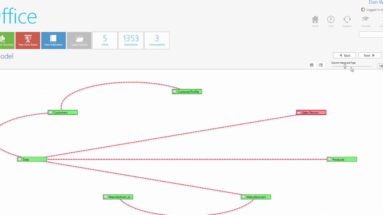 Analytics Made Simple - Platform