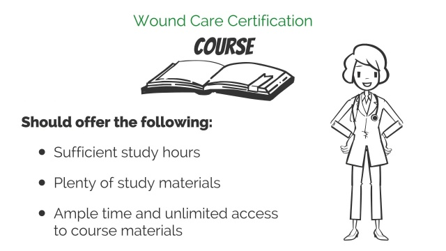 Wound Care Certification | Wound Courses | WoundEducators.com