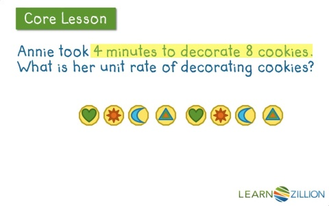 Create unit rate using diagram