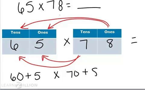 Solve 2 by 2 digit multiplication problems: using partial products ...