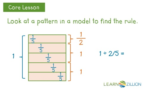 Computing quotients using the fractions division rule