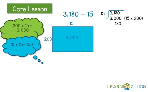 Use an area model for division of 4-digit dividends by 2-digit ...