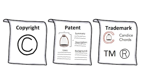 7 patent myths that you should avoid greyb.