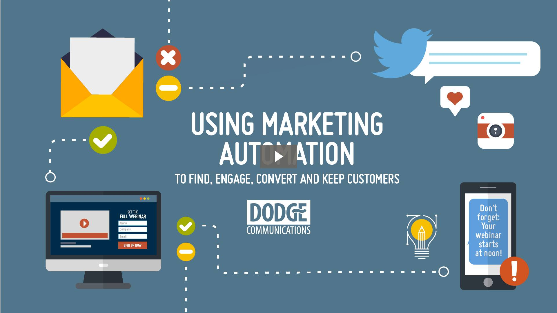 Marketing automation animated video