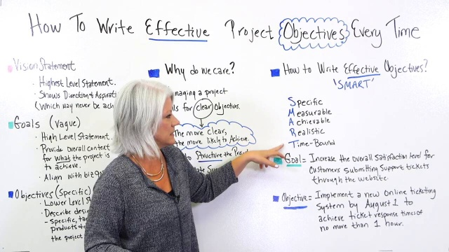 How To Write An Objective Paper