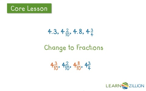 Locate positive rational numbers using a number line