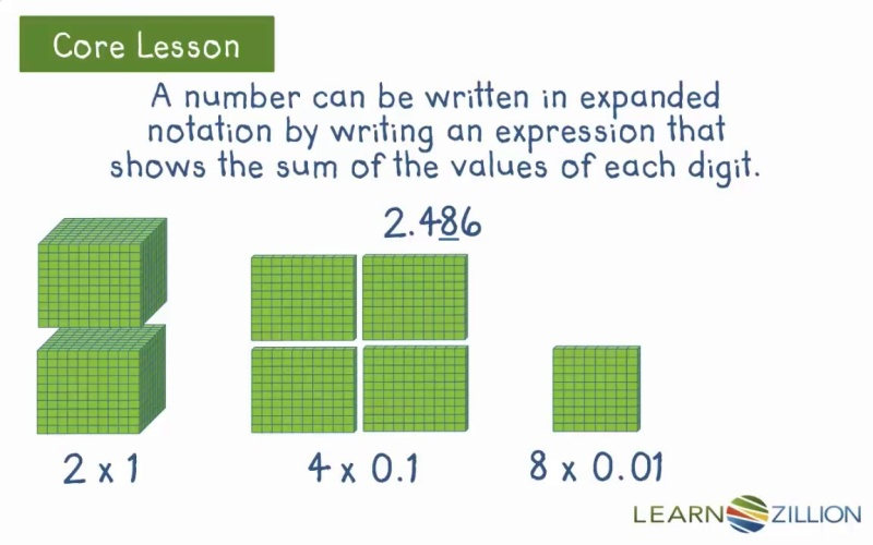 expanded form of 0.68 with decimals  Core lesson