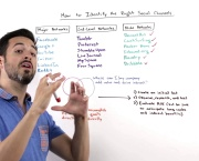Moz Academy - How to Identify the right social channels