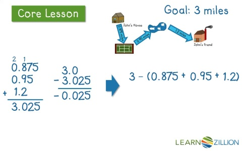Lesson 8: Solve Problems with Rational Numbers - Ready Common Core