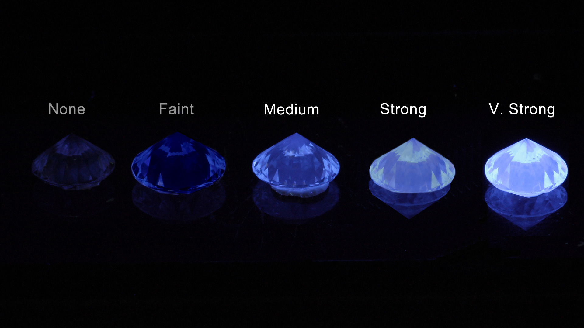 Diamond fluorescence, what is it?