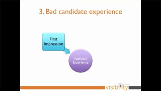 Video # 2: Build Your Hiring Foundation- Solving 3 of the Top 10 Recruiting Issues