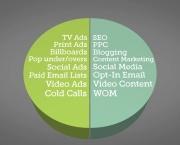 Moz Academy - What is Inbound Marketing