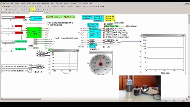 Altair Embed Visual Environment For Embedded Systems