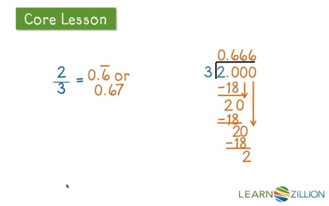 Rewrite a fraction as a repeating decimal using division