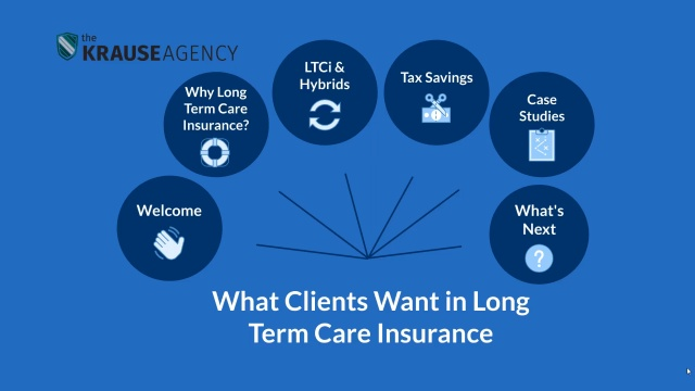 What Clients Want in Long-Term Care Insurance