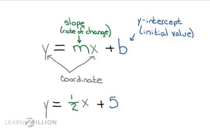 Write Linear Equations From Tables Learnzillion