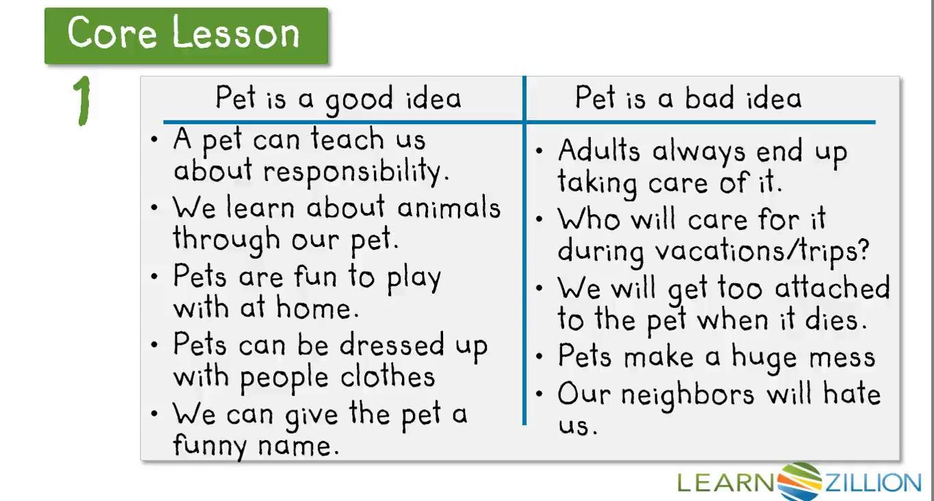 5th grade persuasive essay topics
