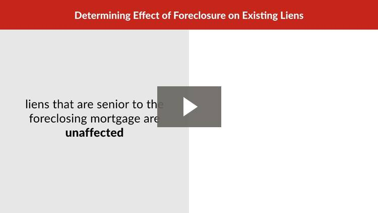 Financial Consequences of Foreclosure
