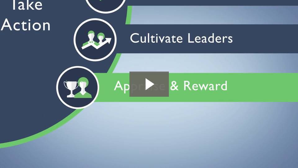 Appraise & Reward Healthcare Staff
