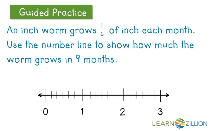 Plot Fractions Greater Than One On A Number Line Learnzillion