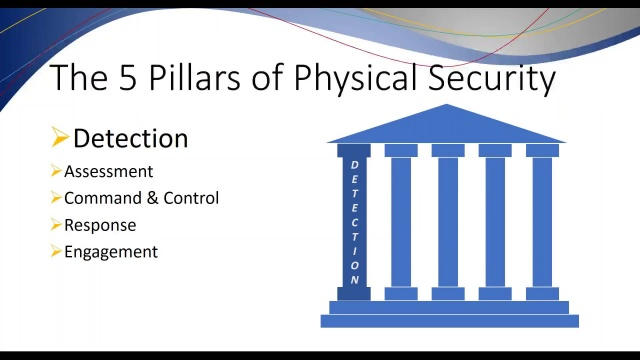 the five pillars of physical security misconceptions myths and