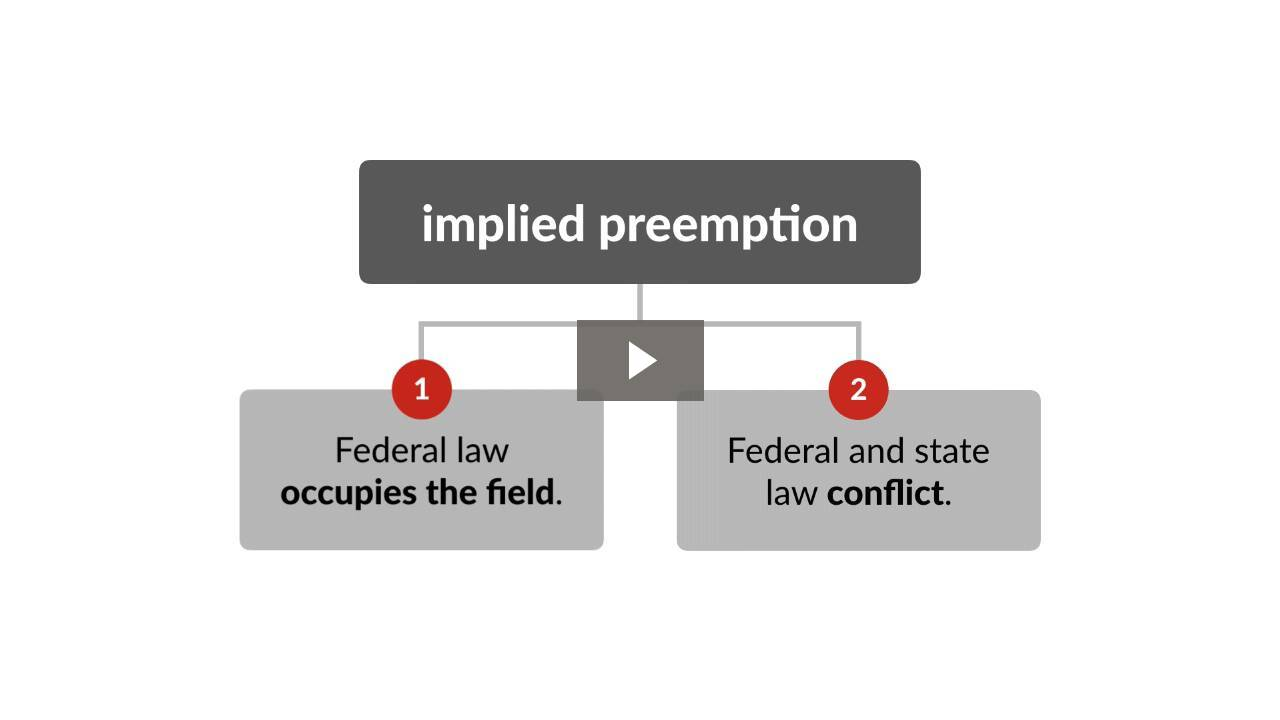 The Supremacy Clause and Federal Preemption