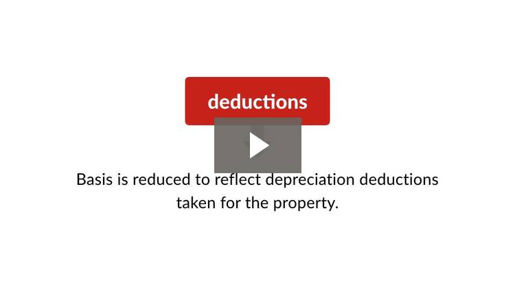 Calculating Gain or Loss from Dealings in Property