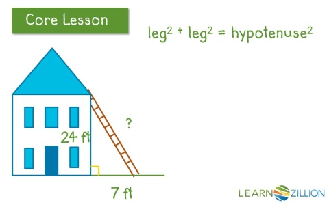 lesson 24 solve problems using the pythagorean theorem ready common core. Black Bedroom Furniture Sets. Home Design Ideas