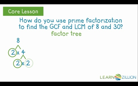 Find the GCF and LCM using prime factorization
