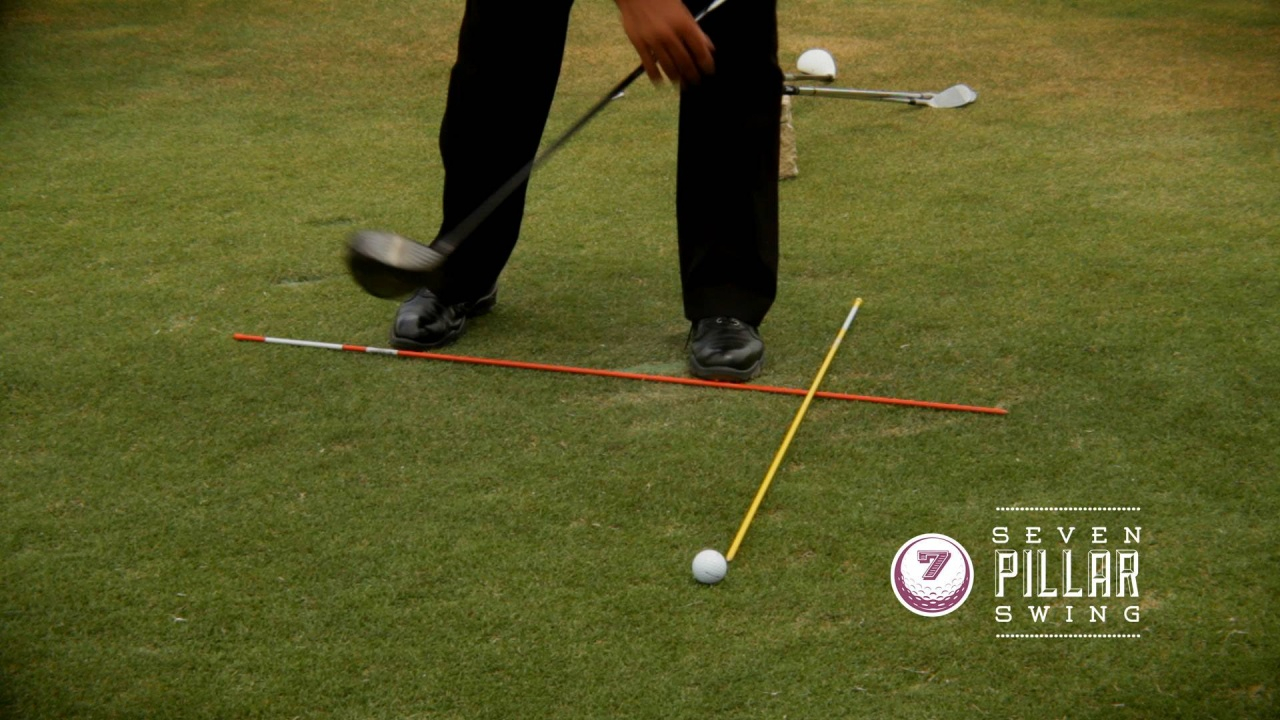 Pillar 3: Alignment and Ball Position