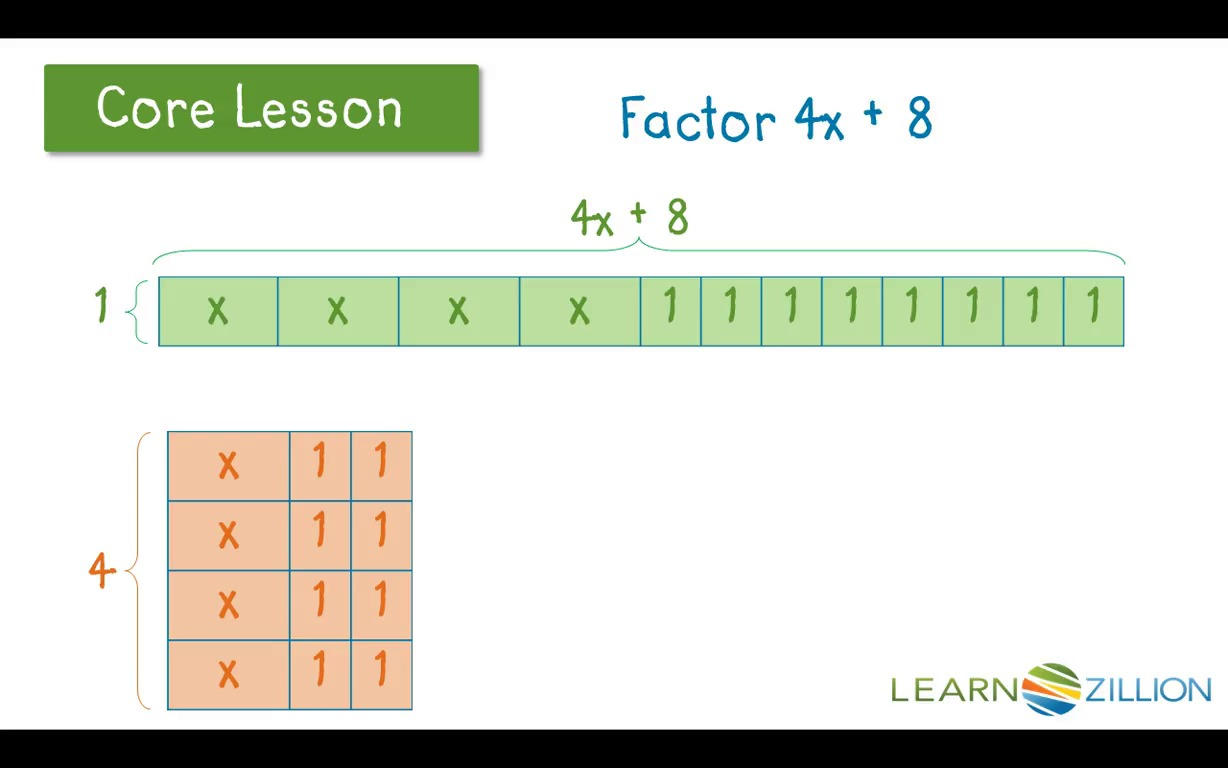 Factor linear expressions | LearnZillion