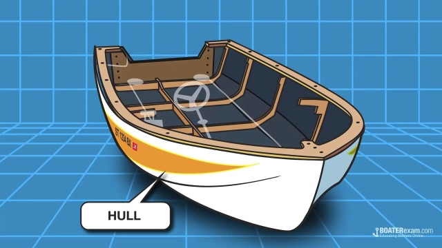 Parts of a Boat: Boating Terminology   BOATERexam.com®BOATERexam.com
